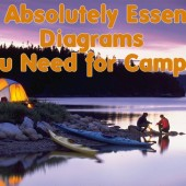 22 Absolutely Essential Diagrams You Need For Camping - From survival to s'mores, here's everything you need to know to ensure a flawless camping trip.
