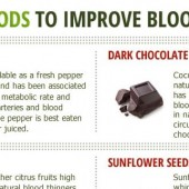 Improve Blood Circulation With These 10 Super Foods