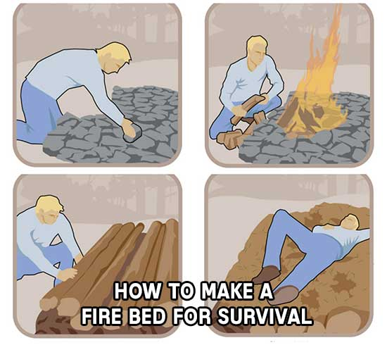 "How To Make A Survival Fire Bed - It is really simple to make and actually works really well, it has been shown on Les strouds ""survivorman"" show and various other survival shows. There is a danger to this method but if you have half a brain cell you should be OK."