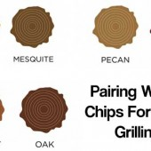 Pairing Wood Chips For Meat Grilling