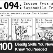 100 Deadly Skills You Never Knew You Needed