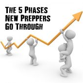 "The 5 Phases New Preppers Go Through - Ask just about any prepper, survivalist, or homesteader (who wasn't born into the lifestyle) what got them started on the path and you are likely to see eyes widen just before they launch into their story. Those widened eyes are not just a reaction: the very first phase/level/stage/step is ""Waking Up."""