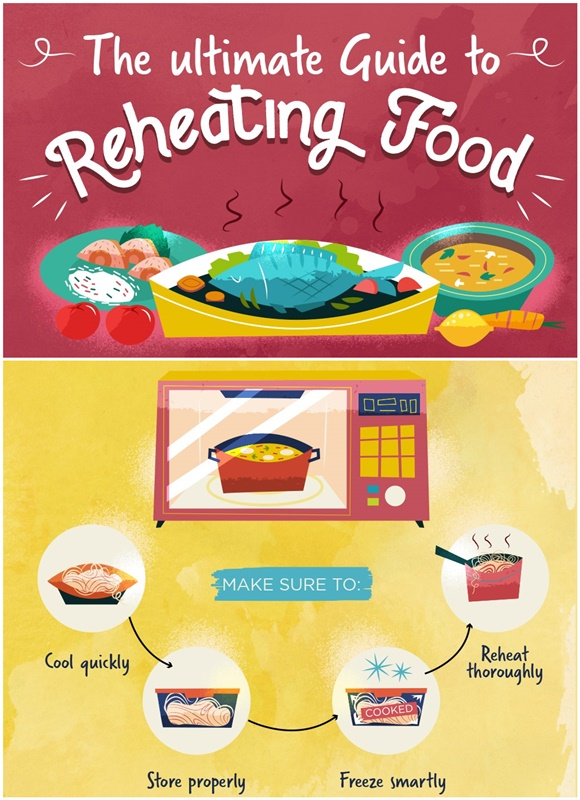 The Ultimate Guide to Reheating Food and Reducing Food Waste - Not a lot of people have knowledge about freezing and refrigerating leftover food, which can be considered as a pause button for food, so a lot of fruits, bread, vegetables and other leftovers get thrown out. So what is the secret to properly storing food in order to last a long time?