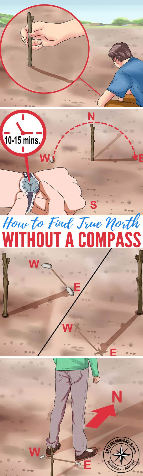 In the event that you have to navigate without landmarks, technology, or even a compass, you need to know how to find true north without a compass.