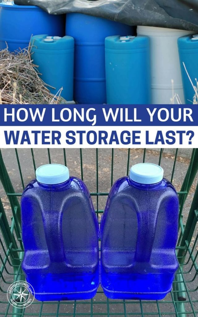 How long Will Your Water Storage Last? — How much water do you think you use on a daily basis? Depending on your personal hygiene preferences: 5 gallons? 10 gallons? 20 gallons? According to the U.S. Geological Survey, the average American uses 80 – 100 gallons of water per day! In fact, over 410 billion gallons of water are withdrawn from the country's water supply each day!