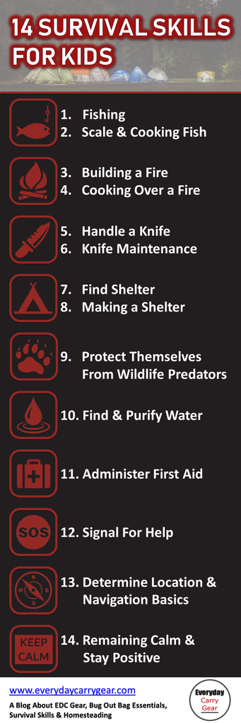 14 Survival Skills For Kids - Life is not always easy, and keeping in mind the current political situations, everyone should be prepared for the most adverse of situations. Given the number of natural calamities striking the world over and the suddenness and catastrophic nature of these disasters, it is best that every individual of the family is well prepared and have the most basic of survival skills learnt.