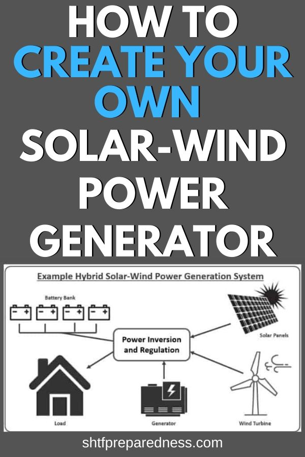 Learn how to create your own solar wind powered generator