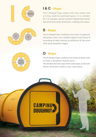 "The Camping Doughnut Is An ""Effortless"" Alternative To The Traditional Tent"